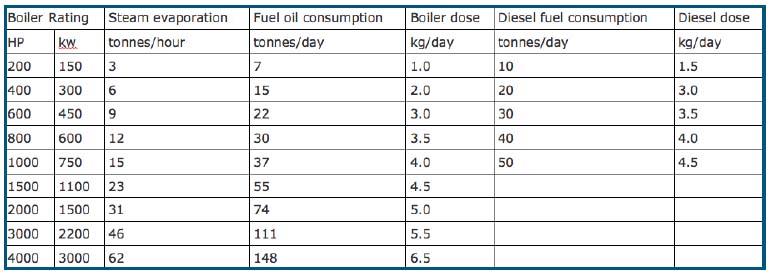 fuel-soot-remover-powder